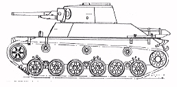 Tank Classification Wwi Tank Types | RM.